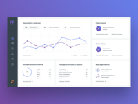 Furniprice Dashboard