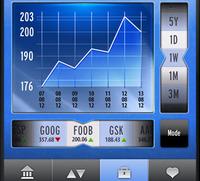 Stockexchangegraph Iphone By Johan Wuyckens