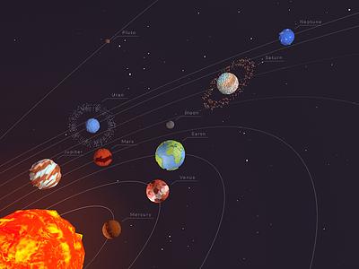 Low Poly Solar System low poly poly low galaxy space earth planets planet solar system system solar