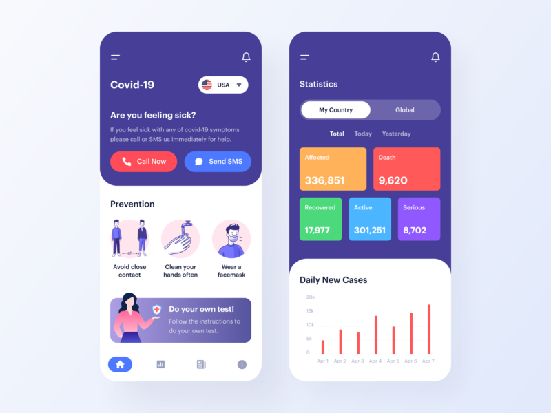 Covid-19 App [Free] tracking graph workout weight loss weight medicine app meditation app fitness app yoga app healthcare app dashboard health app medical app corona virus coronavirus corona covid 19 covid19 covid covid-19
