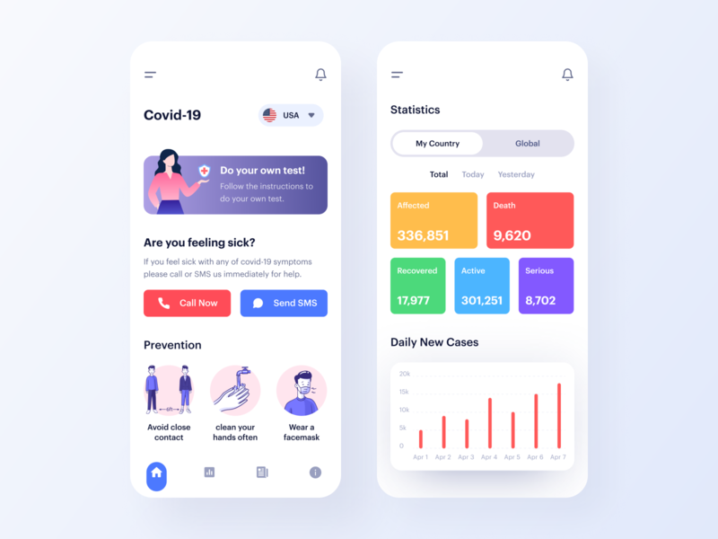 Covid-19 App [Free] yoga workout weight loss tracking meditation medicine medical healthcare health chart graph fitness dashboard covid 19 covid-19 covid19 covid corona virus coronavirus corona