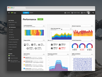 Networking dashboard (routers & switches)
