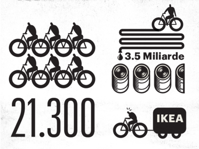 Infographic about bikes