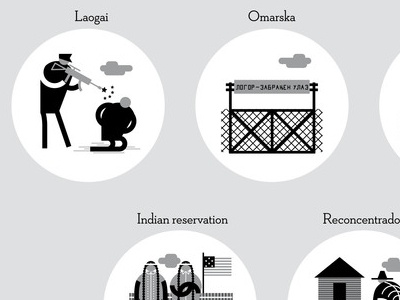 Concentration camps illustration editorial magazine black white concentration camps