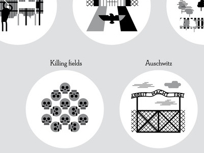 Concentration camps illustration icon concentration camps blackandwhite editorial magazine print