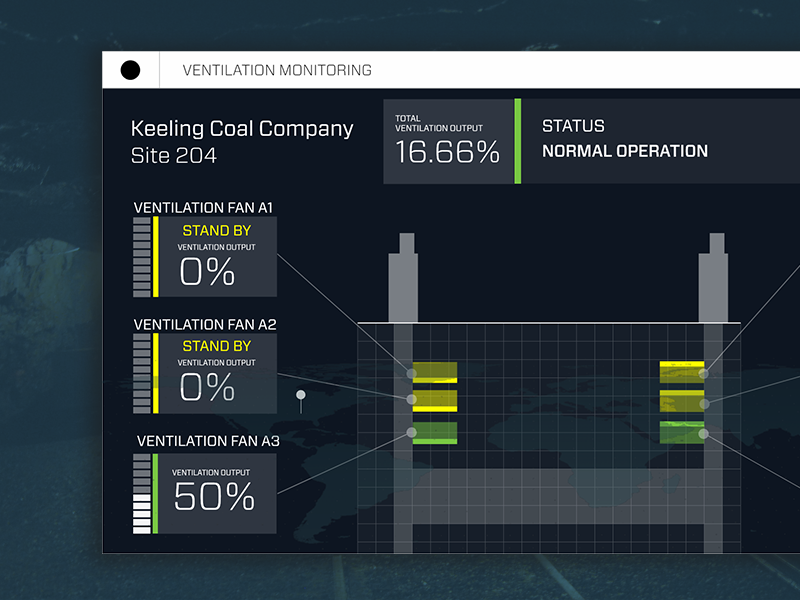 Anomaly Detection UI dashboard ux ui detection anomaly high tech monitoring iot