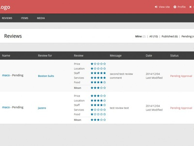 Easy Admin Plugin - Simplified WordPress Administration easy admin wordpress plugin administration wordpress theme compatible