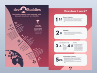 Flyer Design for Recruitment Agency