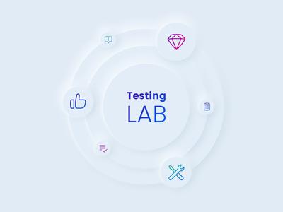 Skeumorphism UI - Testing