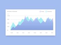 Dribble Daily UI 066 Statistics
