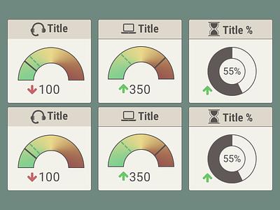 Gauges   Percent Charts dashboard data gauge pie chart percentage trending typography