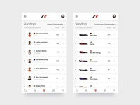 Daily UI #019 Leaderboard