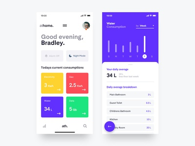 Daily UI #021 // Home Monitoring Dashboard home monitoring dashboard dashboard 021 daily ui bold bright colour mobile app clean ui mobile ui ui ux