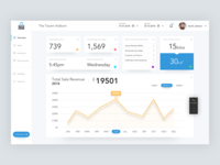 FoodMe dashboard