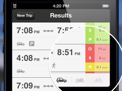 Tripgo App iphone app transport iphone5 car list