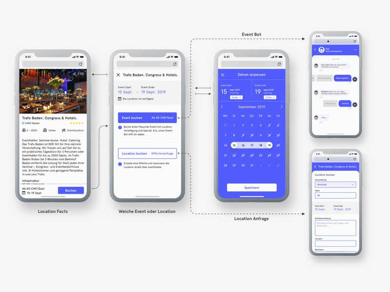 Mobile flow of event location reservation system conversational ui soda ui mobile prototype ux