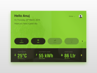 Daily UI challenge #021 - Home Monitoring Dashboard