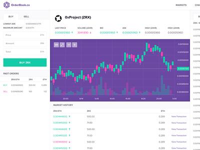 OrderBook Crypto Exchange Concept crypto exchange cryptocurrency crypto cryptocurrency app