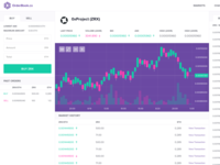 OrderBook Crypto Exchange Concept crypto exchange cryptocurrency crypto cryptocurrency app