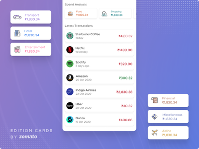 Edition Cards by zomato - Be in control ui design ios app design visual design mobile app design dribbble best shot ux iconography user interface zomato banking fintech creditcard