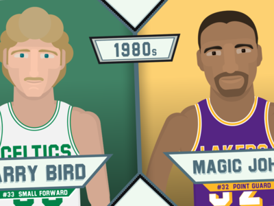 Bird vs. Magic