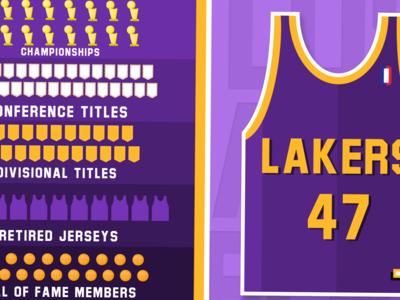 Lakers Hardware