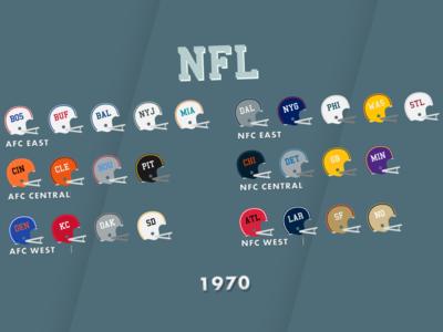 NFL 1970 Merger