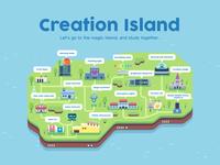 Creation Island
