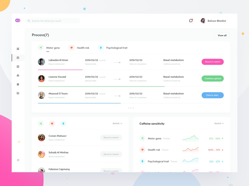 Process rdd radesigner process colorful color web ui ux