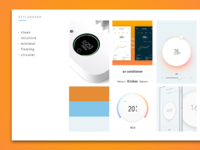 Nest Redesign | Styleboard