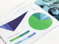 OSC Impact Report