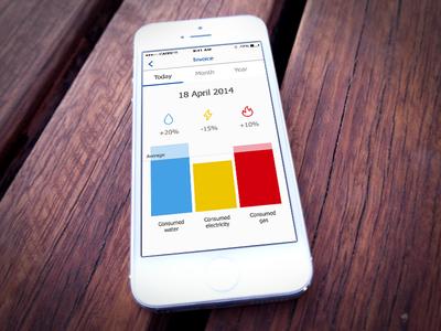 Invoice invoice charts electricity gas water consumption bars ios7 iphone flat