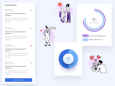 Employee Experience Illustrations