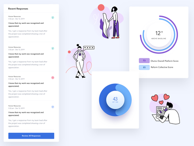 Employee Experience Illustrations rating score feedback growth rewards product illustration employee illustration