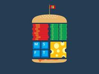 Microsoft Burger