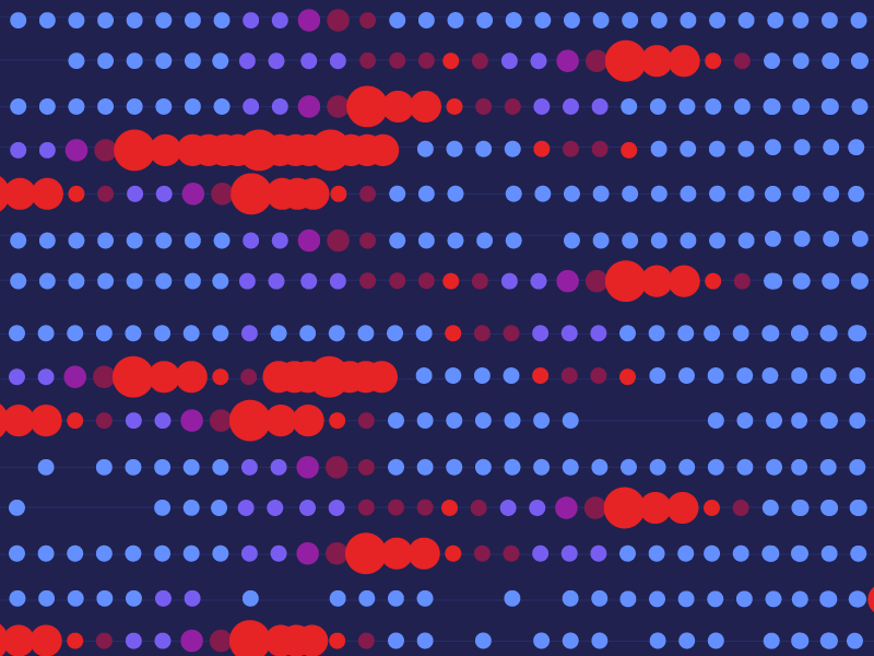Data Viz ibm data usage graphs color big data data viz