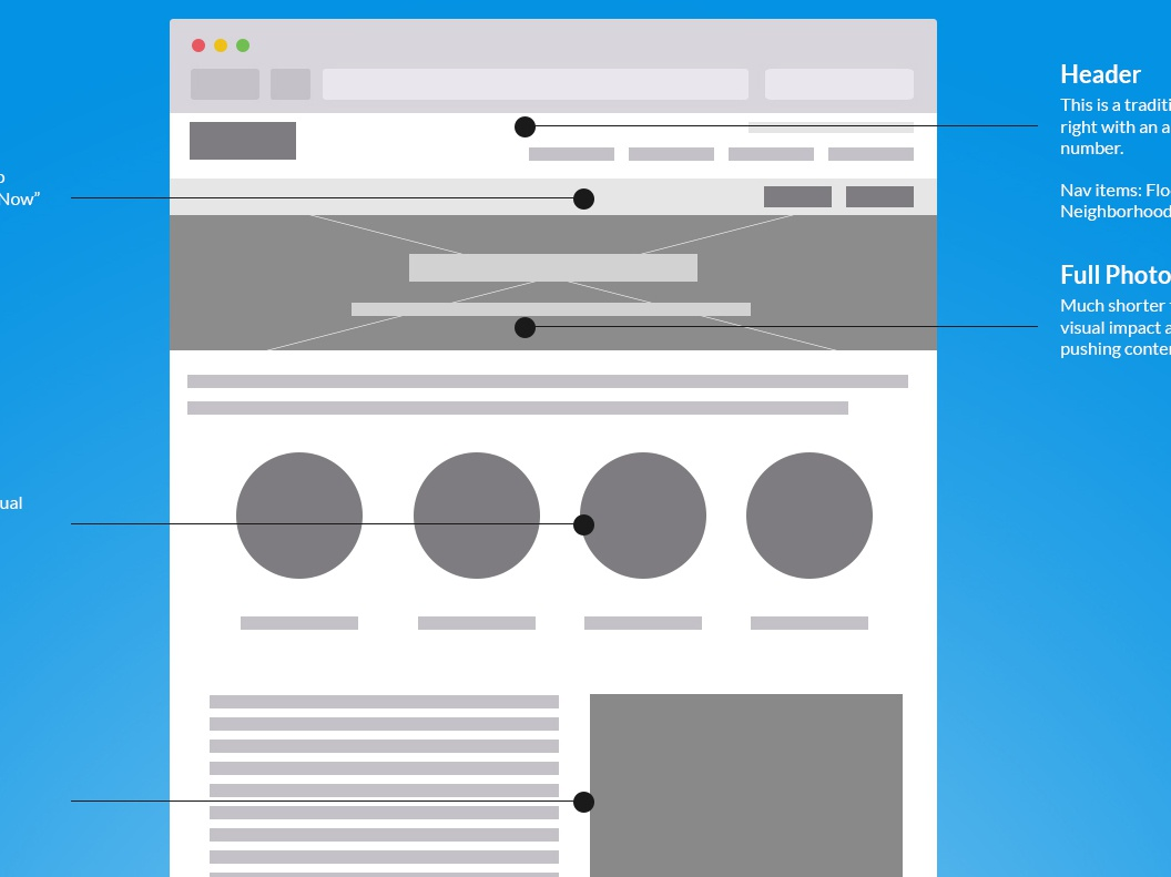 Annotated Wireframes (2014!) ui design web design ux design startup web apps app design product design ux ui