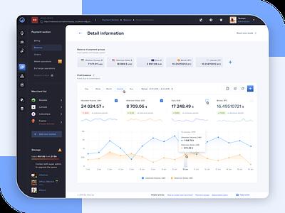 Rize up // Balance info finance app ui dashboard ui dashboard admin dashboard finance admin panel admin