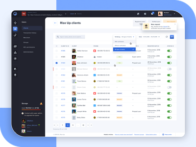 Rize up // Clients admin dashboard admin design admin panel admin clients dashboard ui dashboard design table dashboad
