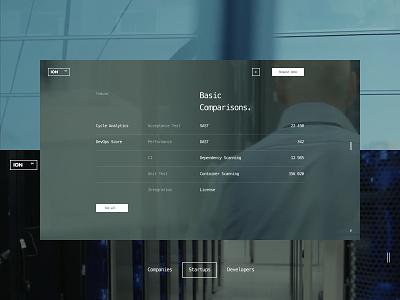 ION typo design typography flat desktop website web ux ui minimal
