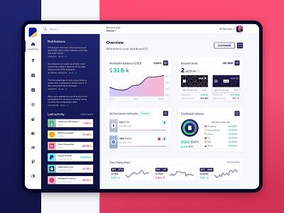 Bancium Dashboard contract platform dashboard ico crypto coins card blockchain bank