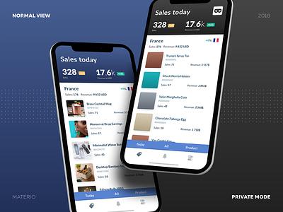 Private Mode On e-commerce sales app mobile fba privacy private amazon