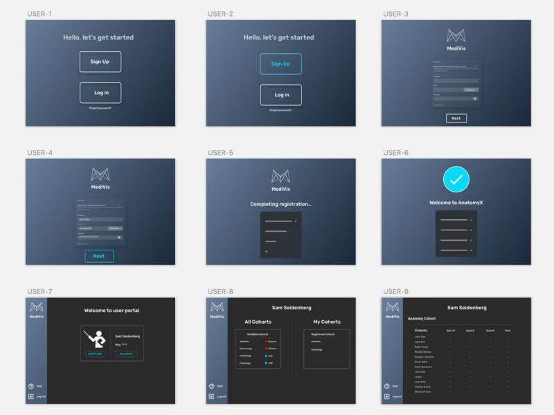 Education portal signup flow gradient color charcoal blue sketch app web design storyboards userflow user center design user icon gradient background typography ux ui design
