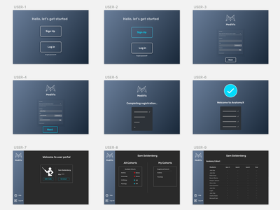 Education portal signup flow gradient color charcoal blue sketch app web design storyboards userflow user center design user icon gradient background typography ux ui design