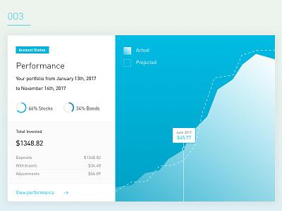 Daily UI - 003 ui blue modal module stats analytics graph finance daily ui