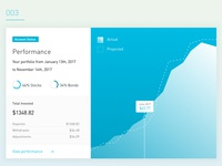 Daily UI - 003 ui blue modal module stats analytics graph finance daily ui