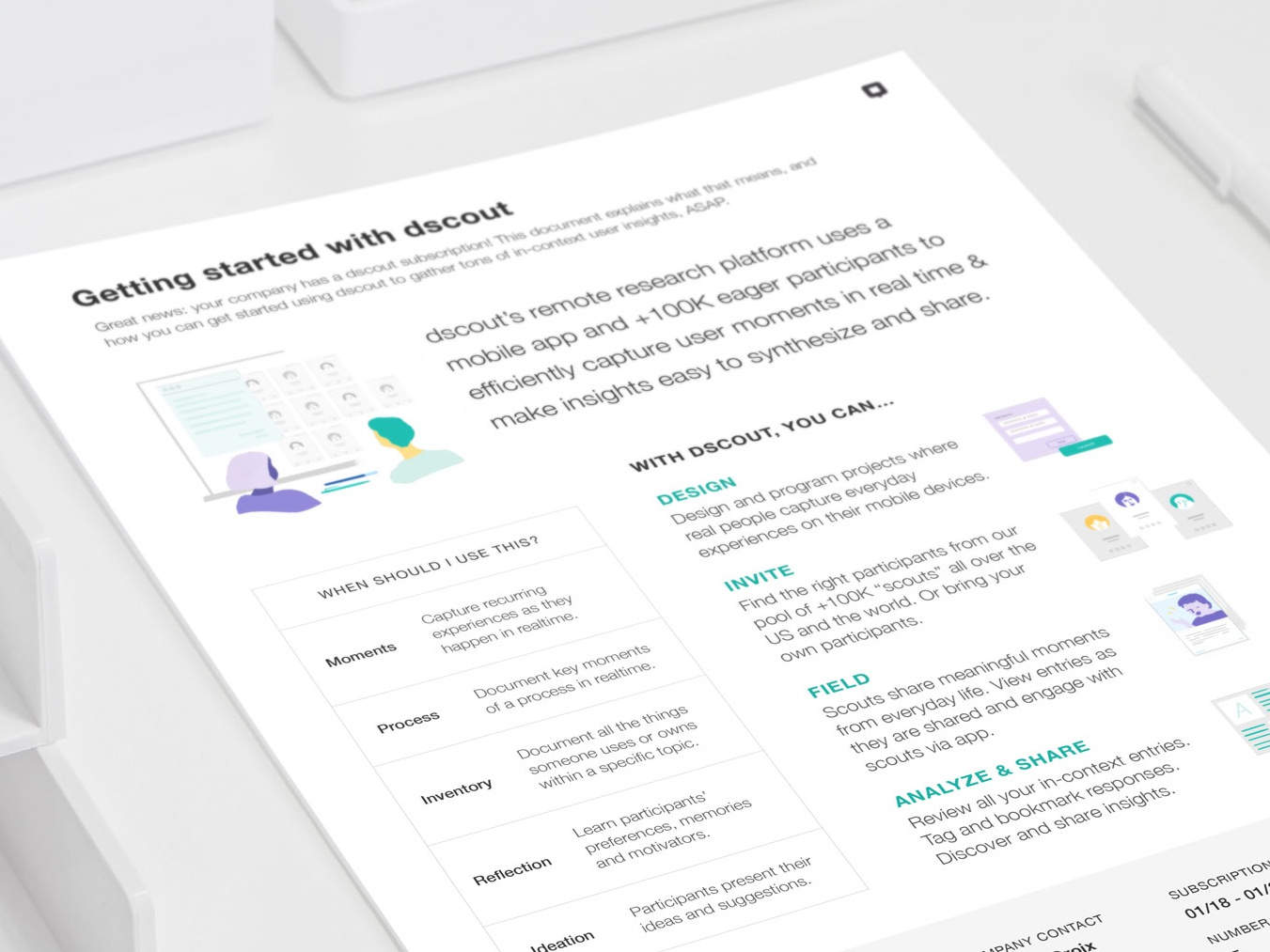 dscout one pagers illustration onboarding illustration graphic design layout design design overview getting started indesign worksheet marketing collateral layout dscout customer experience sales doc one pager