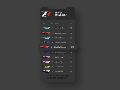 Leaderboard - D19 ranking color code driver standings list leaderboard car race f1 app ux ui dailyui