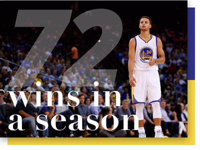 Golden State steph curry warriors golden state basketball nba typography type