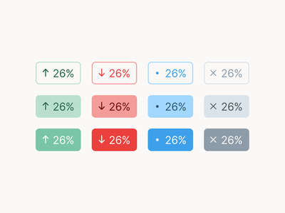 🏷 Labels scheme colors interface design ui labels tags icon arrow finance percentage growth tag label